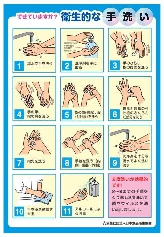 手洗いの方法.jpg